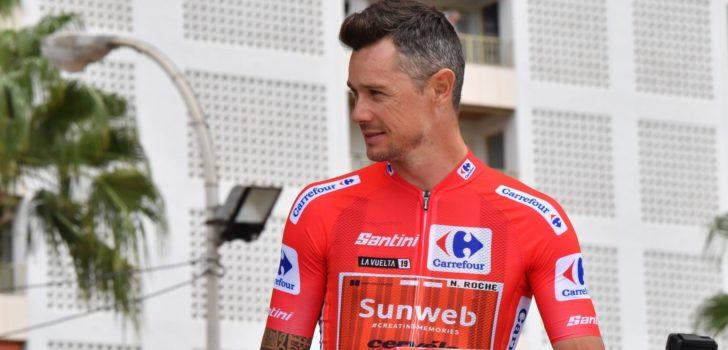 Vuelta 2019: Team Sunweb gaat de trui niet verdedigen