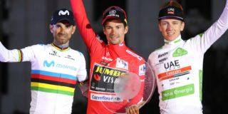 Vuelta 2020: Voorbeschouwing favorieten algemeen klassement