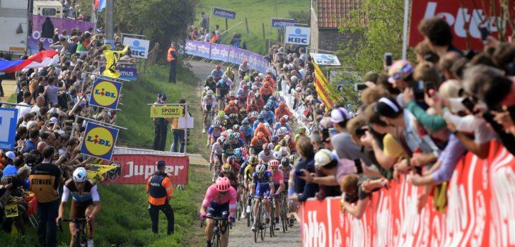 Zweeler  De Ronde 2020 Lockdown Edition Spel 2020: Minimaal 1.000 euro aan prijzen