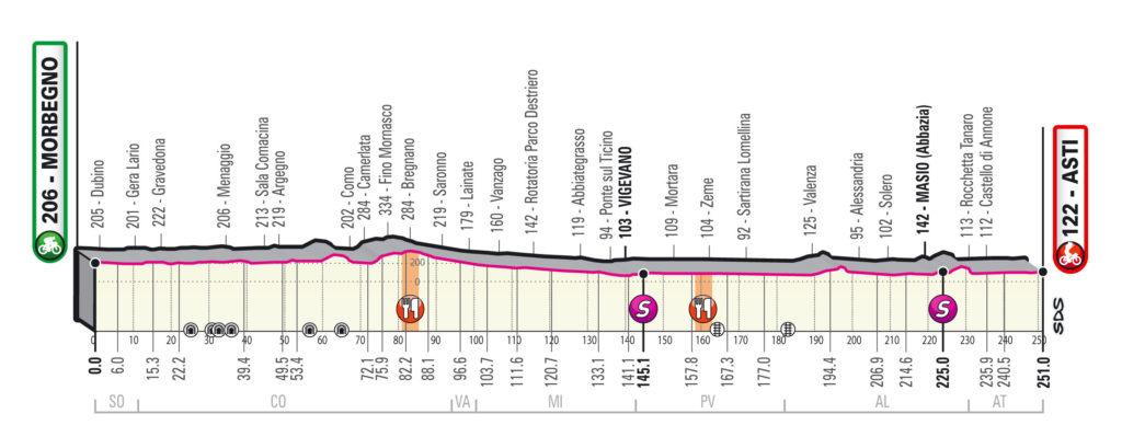 Giro 2020 etap 19
