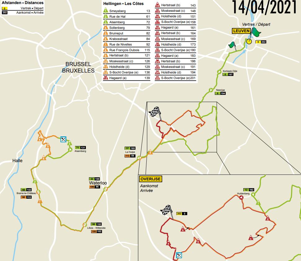 Voorbeschouwing: Brabantse Pijl 2021 | WielerFlits